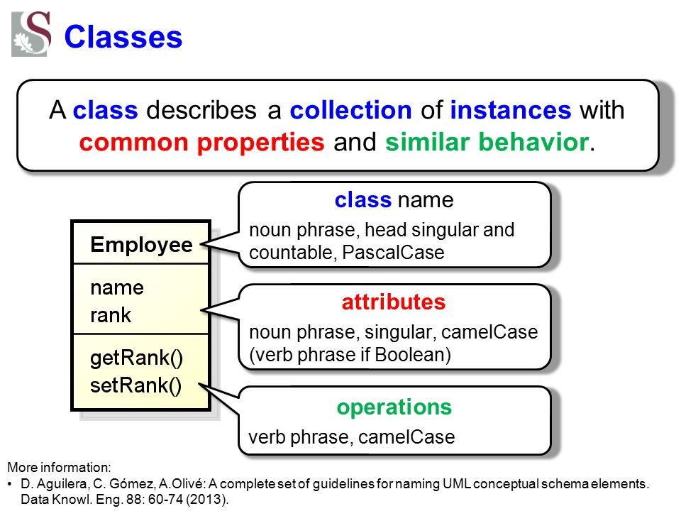 Classes A class describes a collection of instances with common properties and similar behavior. class name.