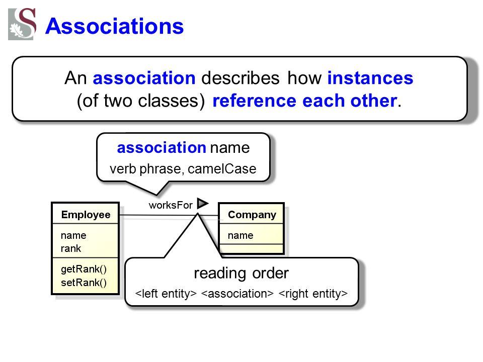 <left entity> <association> <right entity>