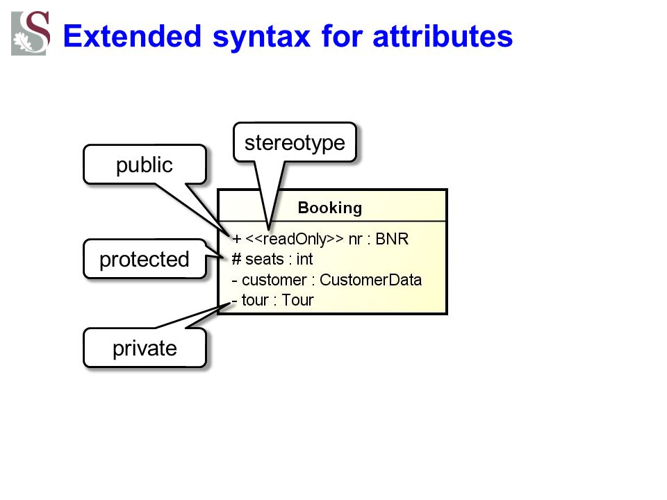 Extended syntax for attributes