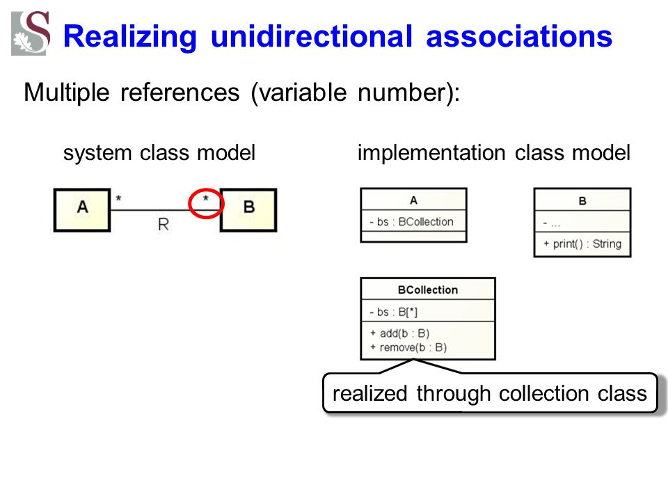 Realizing unidirectional associations