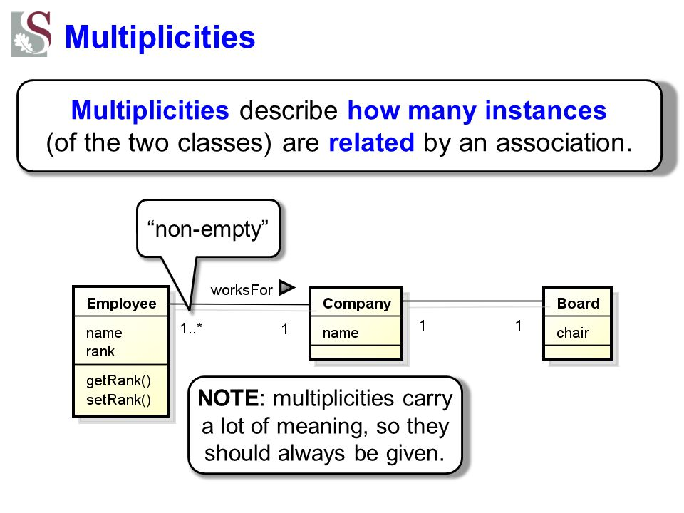 Multiplicities Multiplicities describe how many instances (of the two classes) are related by an association.