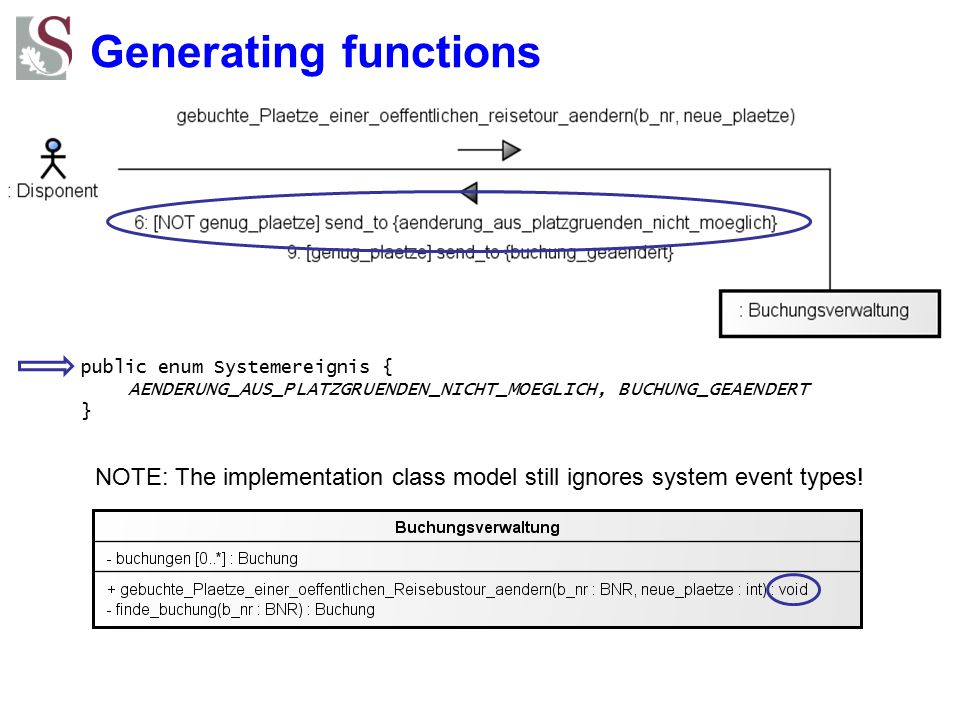 NOTE: The implementation class model still ignores system event types!