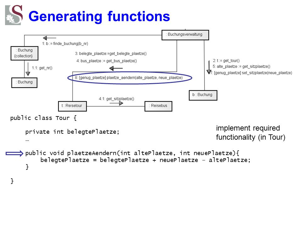 Generating functions implement required functionality (in Tour)