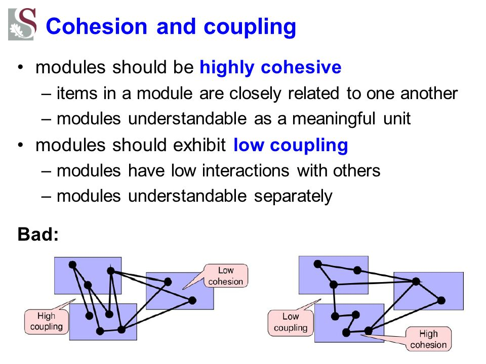 Cohesion and coupling modules should be highly cohesive