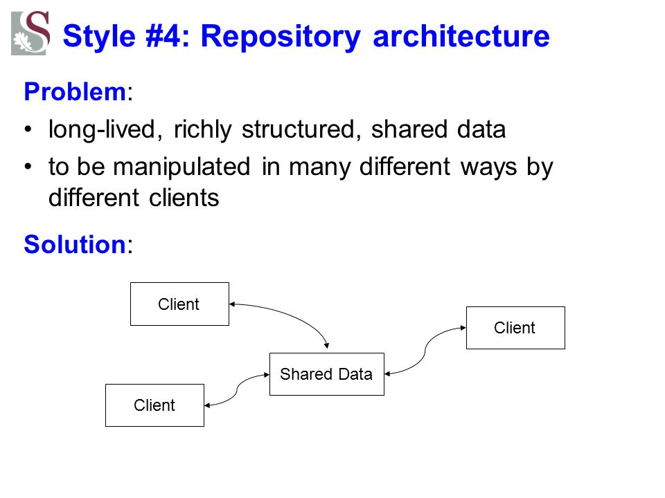 Style #4: Repository architecture