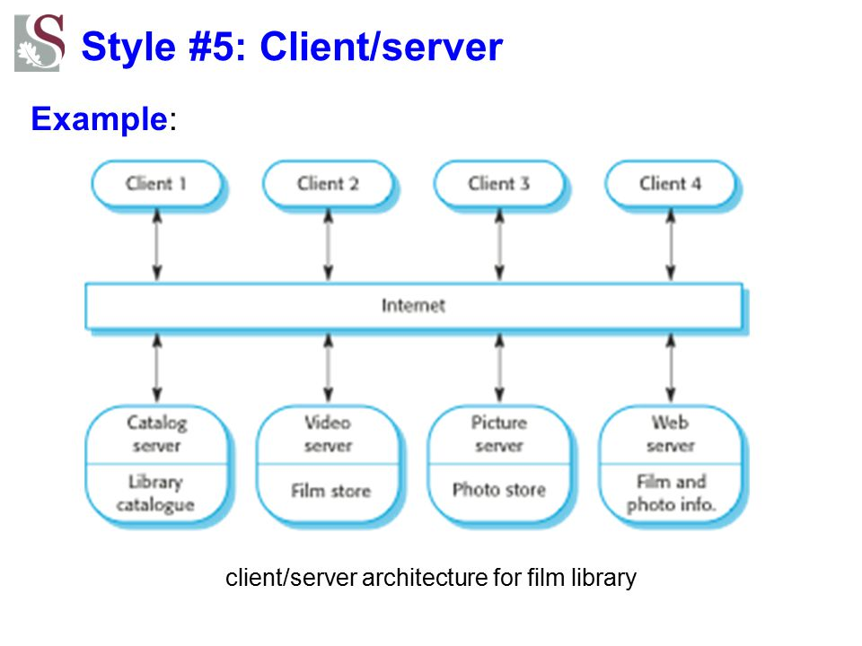 Style #5: Client/server