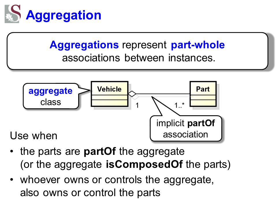 Aggregation Use when. the parts are partOf the aggregate (or the aggregate isComposedOf the parts)