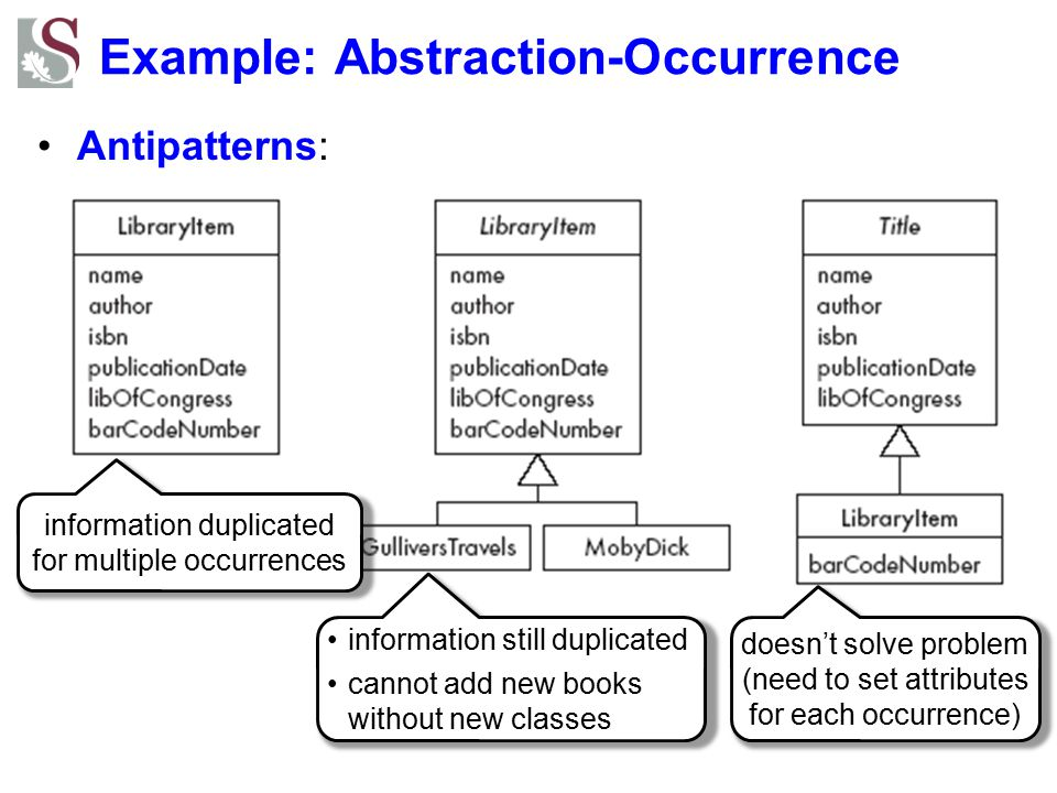Example: Abstraction-Occurrence