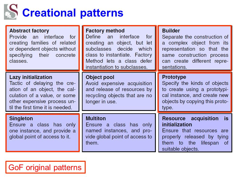 Creational patterns GoF original patterns