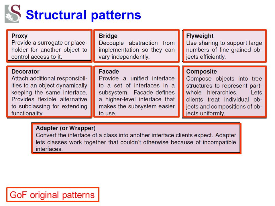 Structural patterns GoF original patterns
