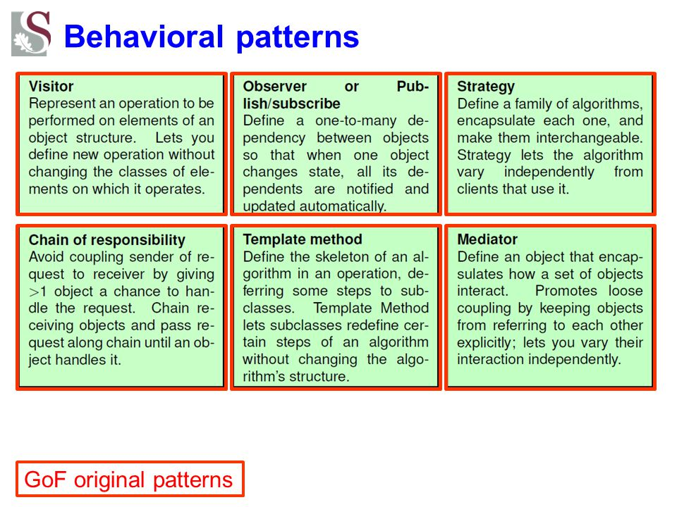 Behavioral patterns GoF original patterns