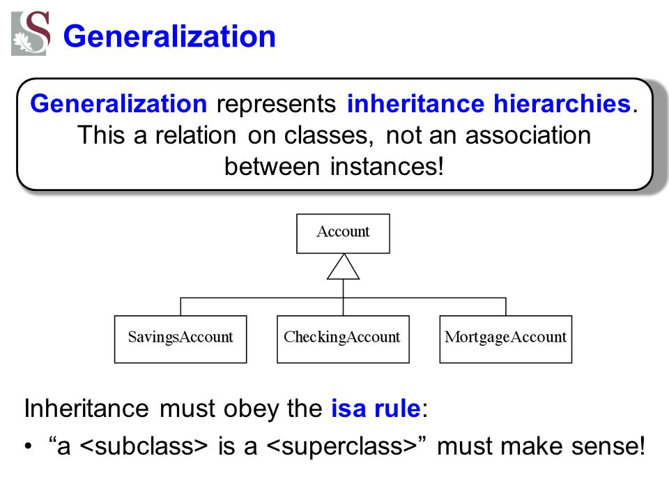 Generalization Inheritance must obey the isa rule: a <subclass> is a <superclass> must make sense!