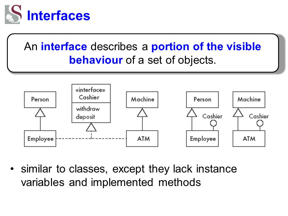Interfaces similar to classes, except they lack instance variables and implemented methods.