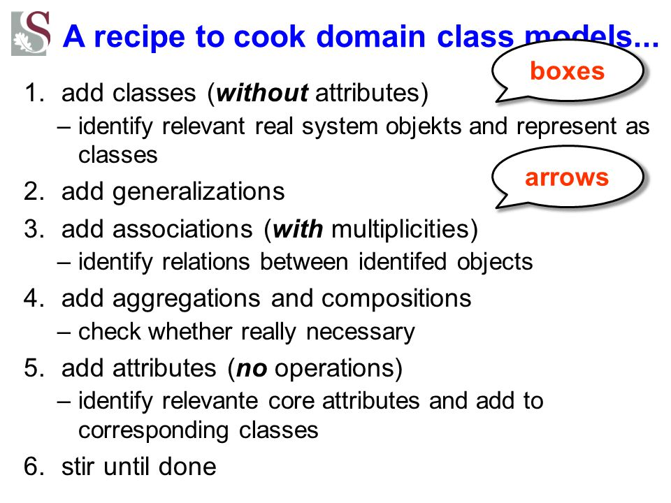 A recipe to cook domain class models...