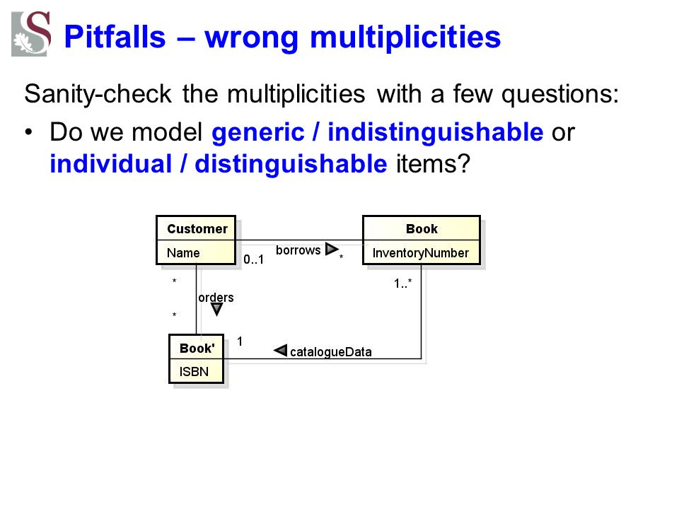 Pitfalls – wrong multiplicities