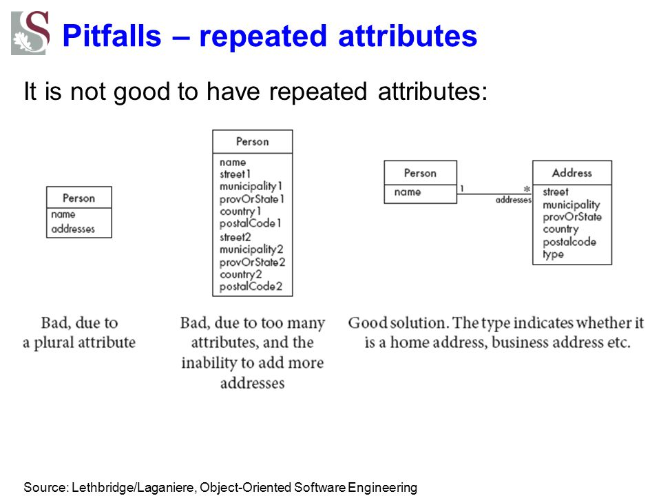Pitfalls – repeated attributes