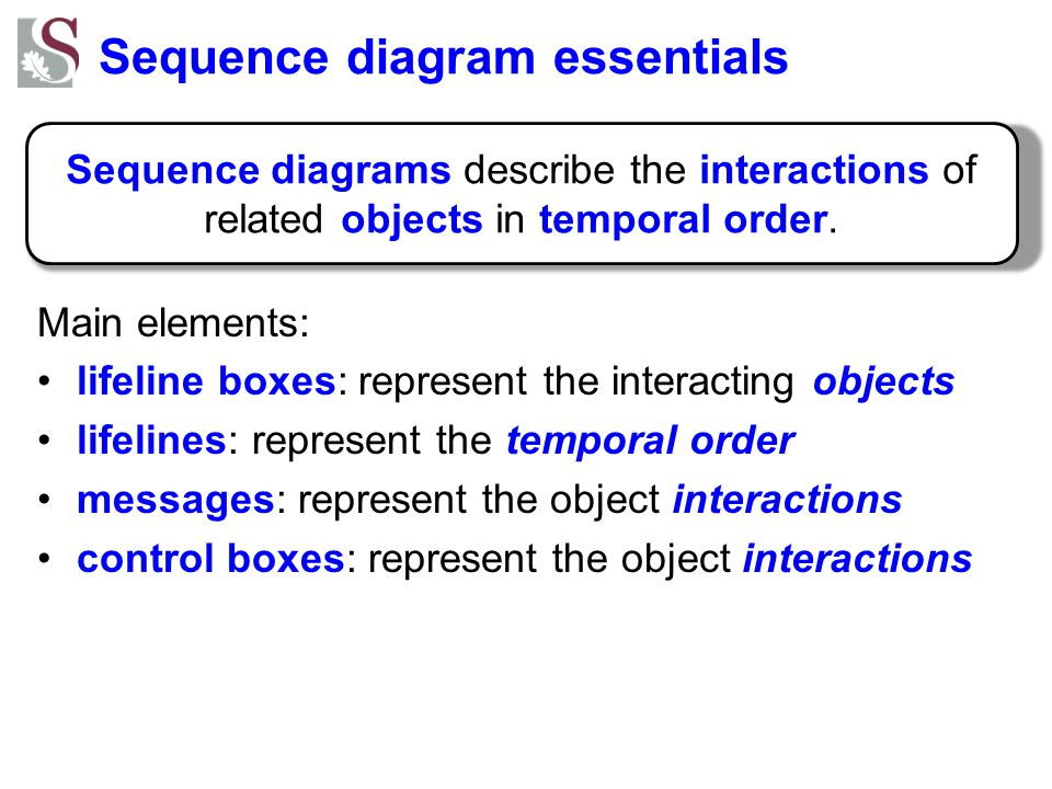 Sequence diagram essentials