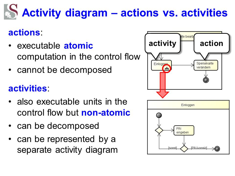 Activity diagram – actions vs. activities