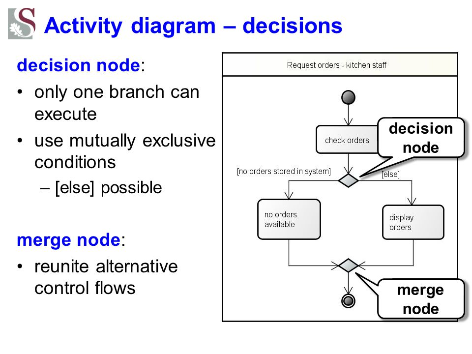 Activity diagram – decisions