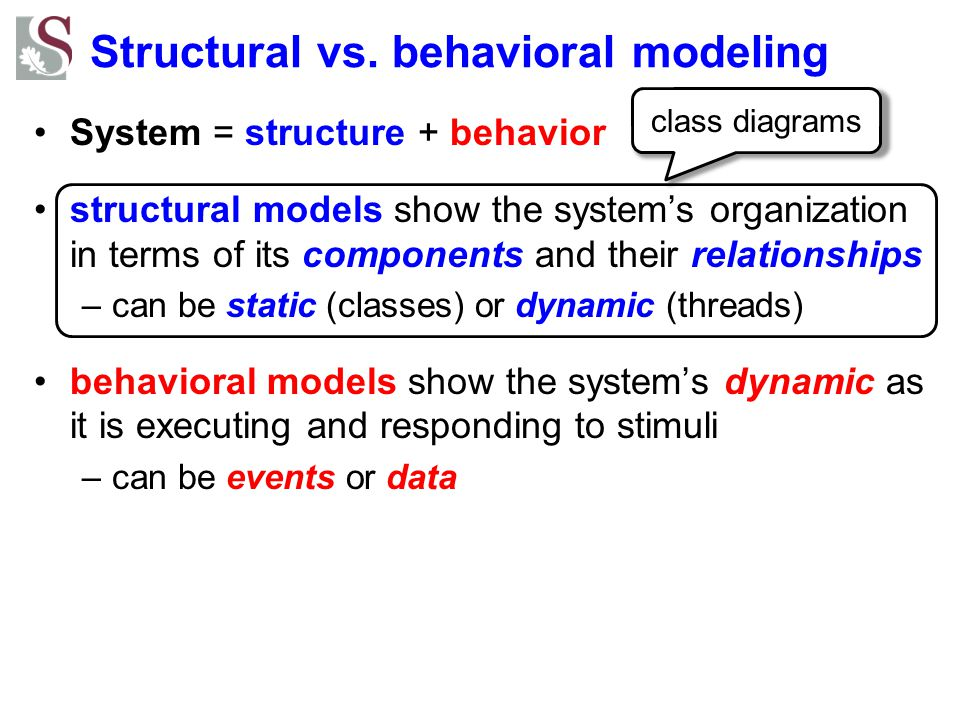 Structural vs. behavioral modeling