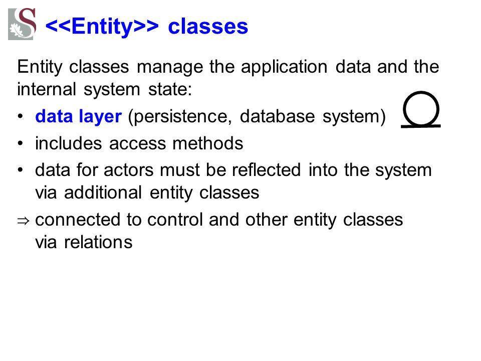 <<Entity>> classes