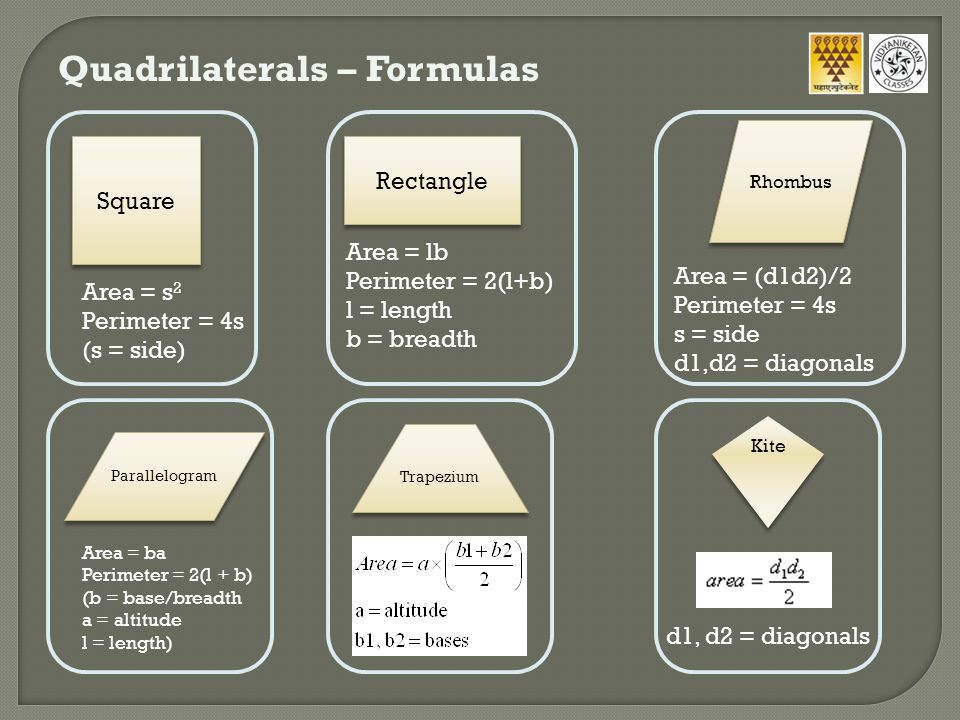 Quadrilaterals – Formulas