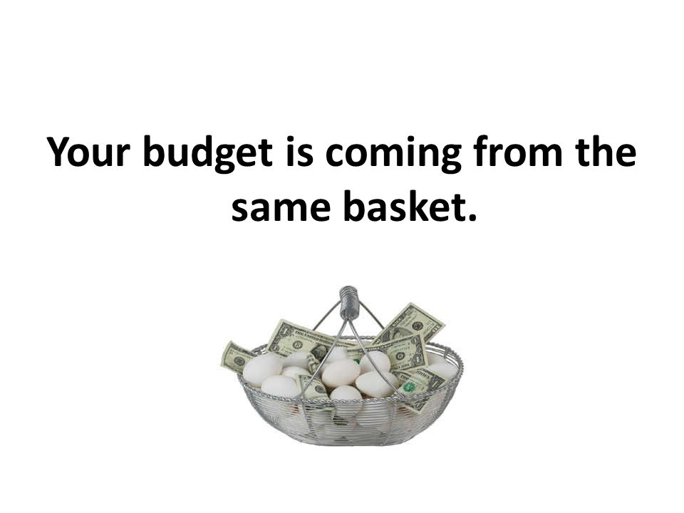 Your budget is coming from the same basket.