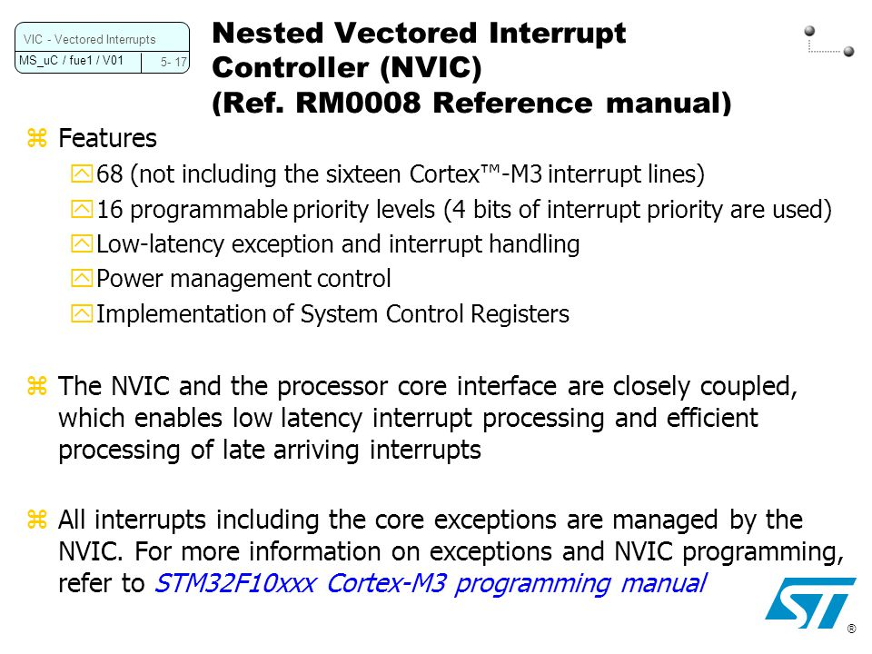 Nested Vectored Interrupt Controller (NVIC) (Ref