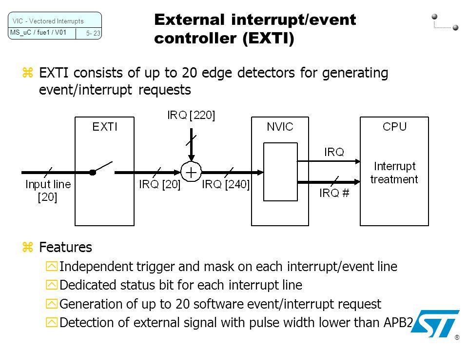 External interrupt/event controller (EXTI)