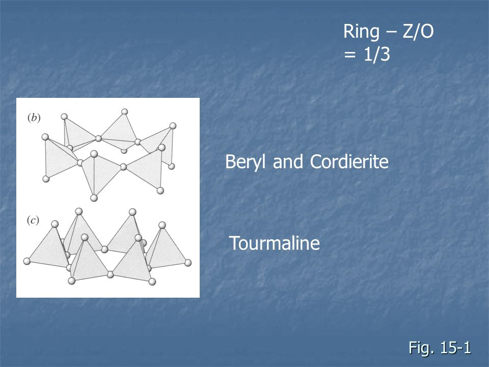 Ring – Z/O = 1/3 Beryl and Cordierite Tourmaline Fig. 15-1