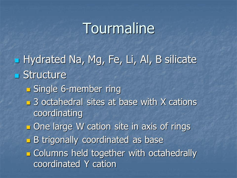 Tourmaline Hydrated Na, Mg, Fe, Li, Al, B silicate Structure