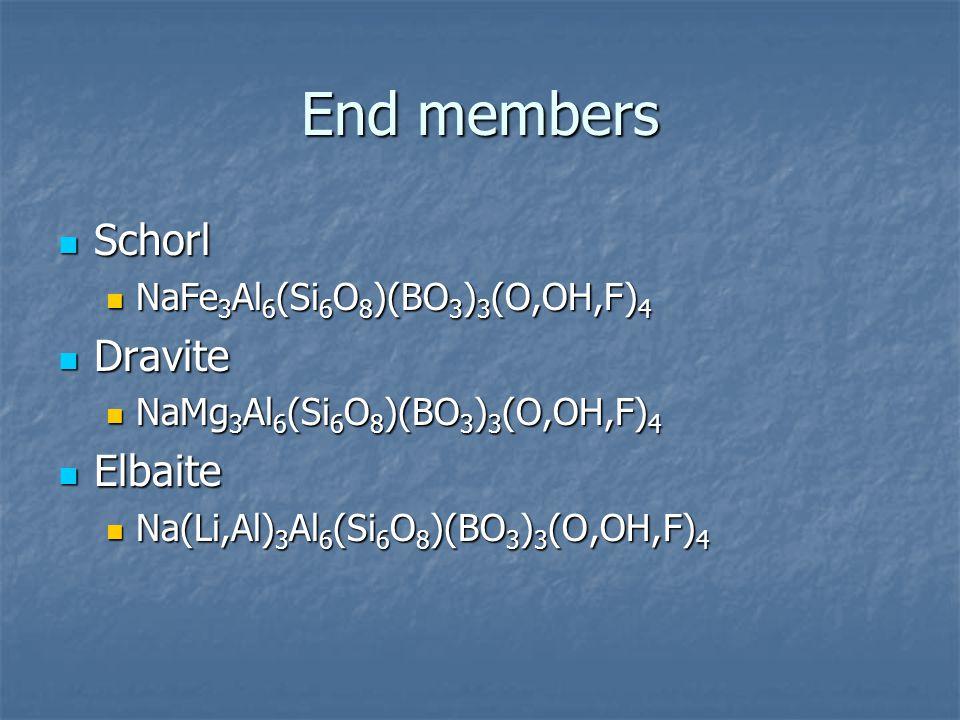 End members Schorl Dravite Elbaite NaFe3Al6(Si6O8)(BO3)3(O,OH,F)4