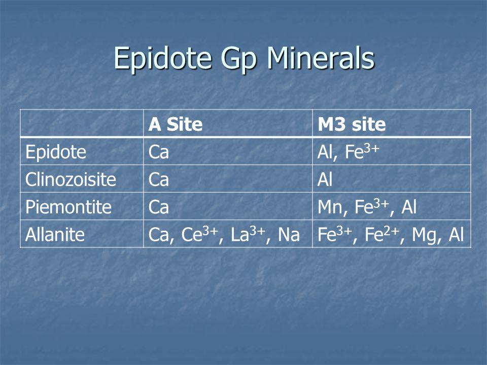 Epidote Gp Minerals A Site M3 site Epidote Ca Al, Fe3+ Clinozoisite Al