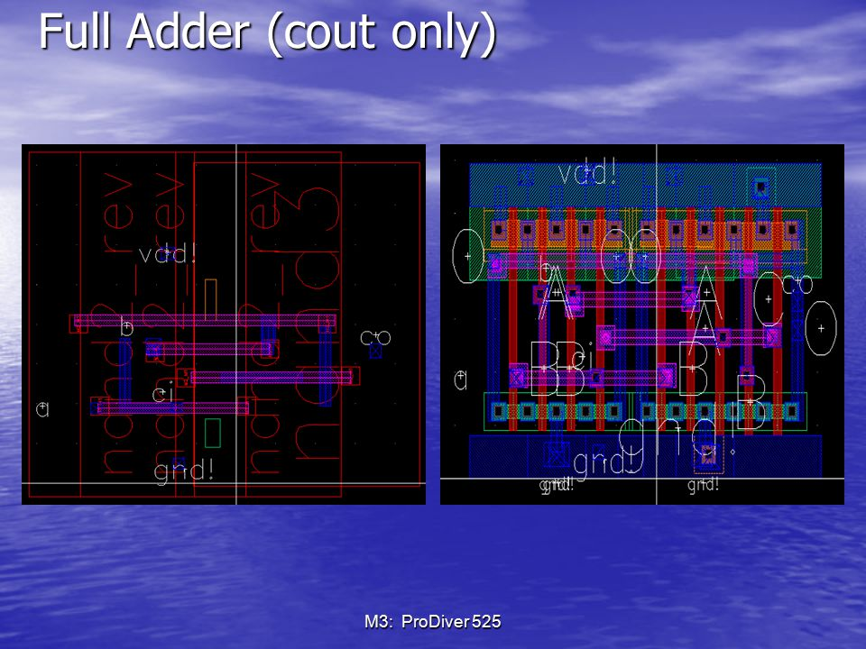Full Adder (cout only) M3: ProDiver 525