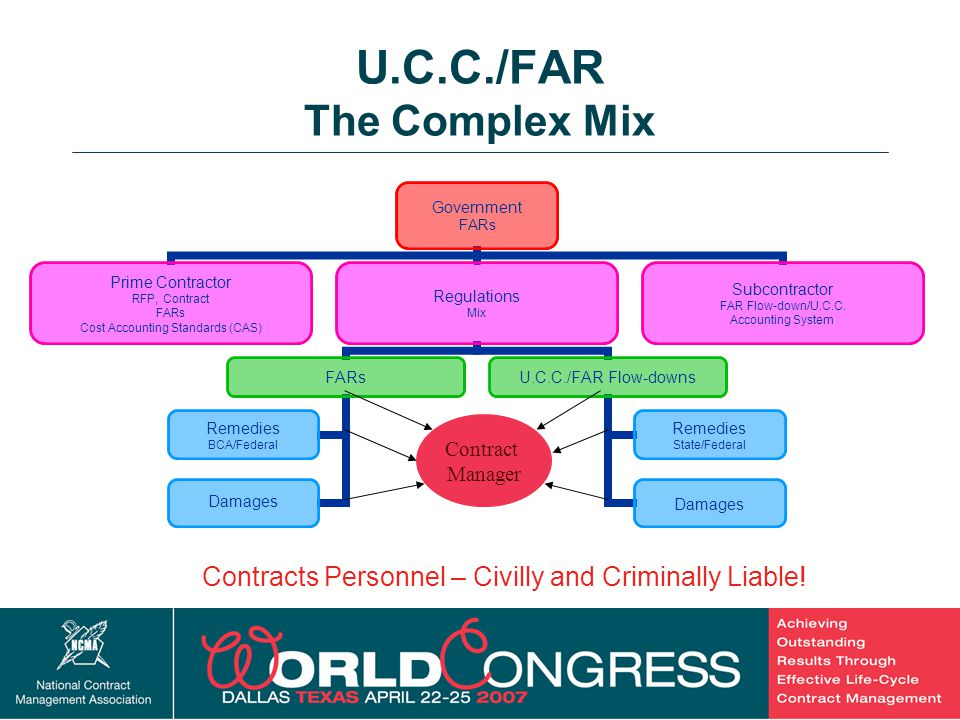 U.C.C./FAR The Complex Mix