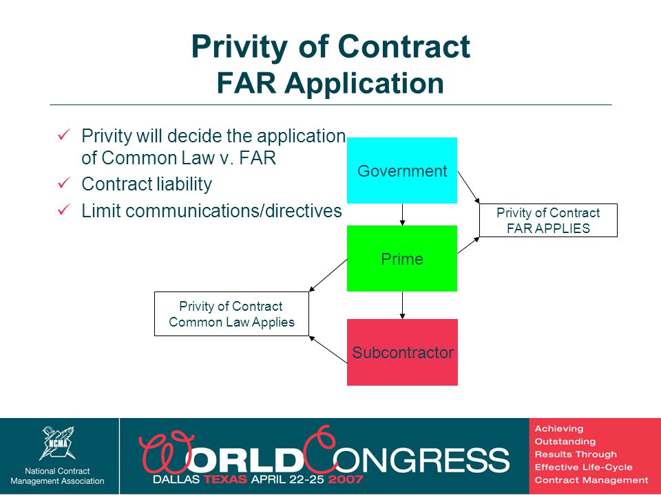 Privity of Contract FAR Application