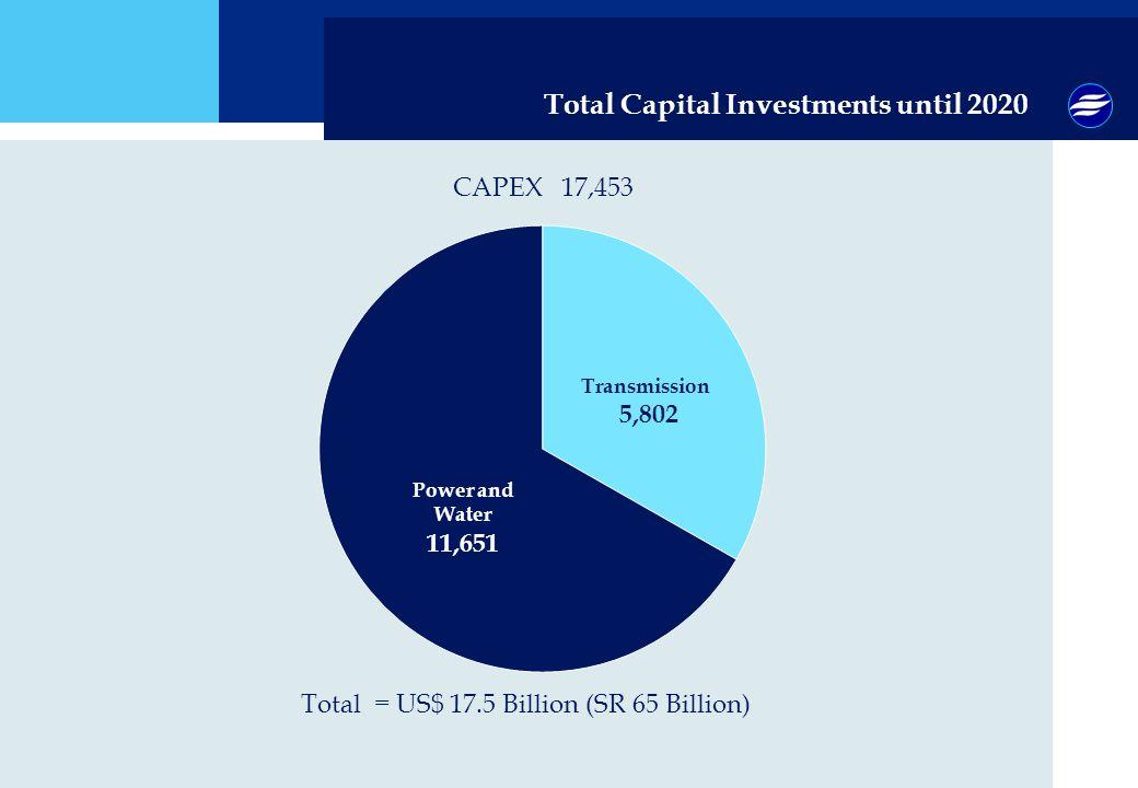 Total = US$ 17.5 Billion (SR 65 Billion)