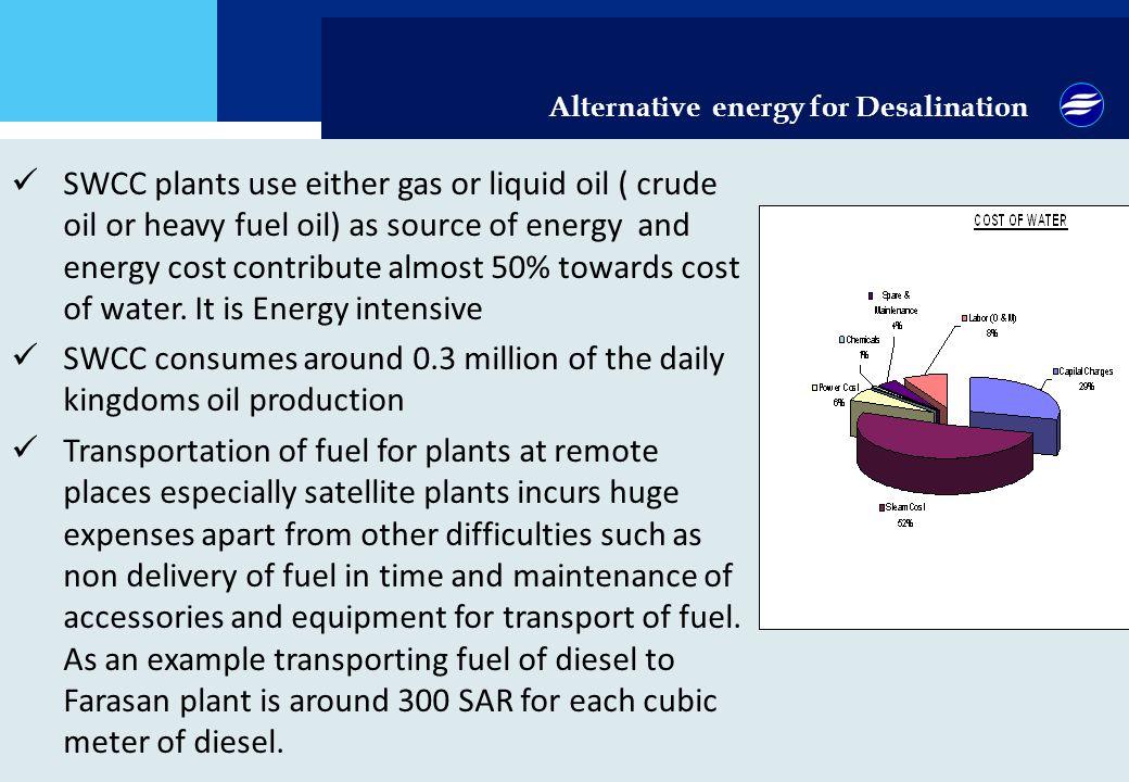 Alternative energy for Desalination