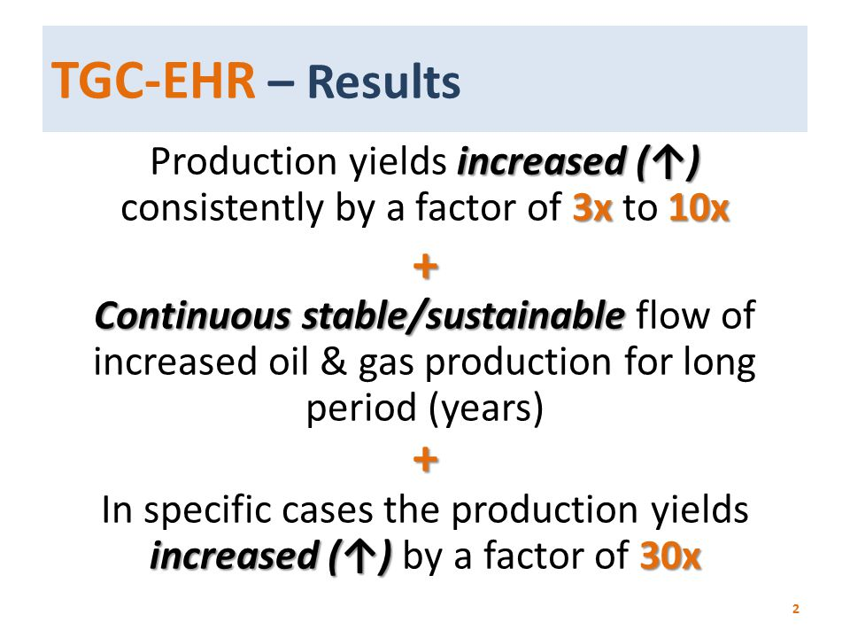 Production yields increased (↑) consistently by a factor of 3x to 10x