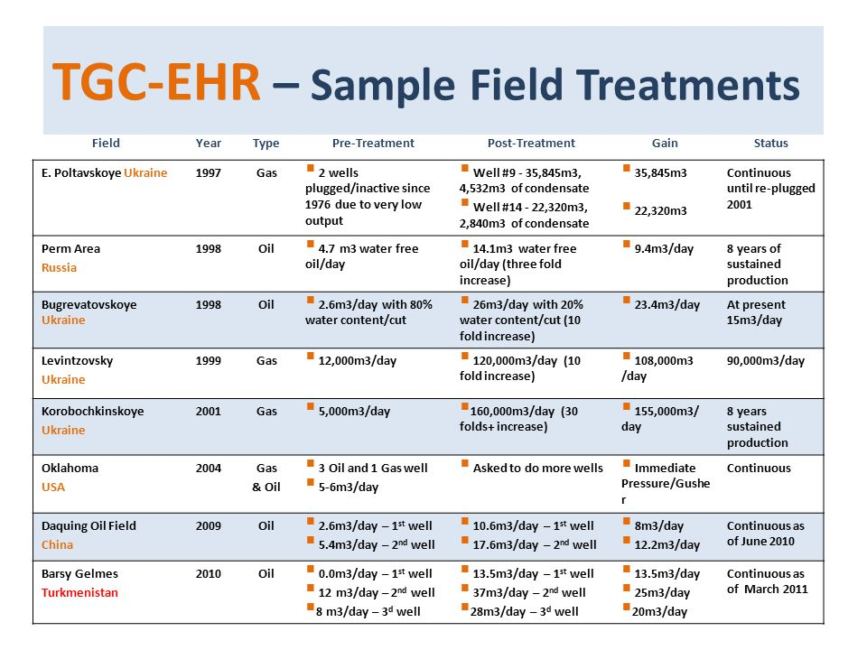 TGC-EHR – Sample Field Treatments