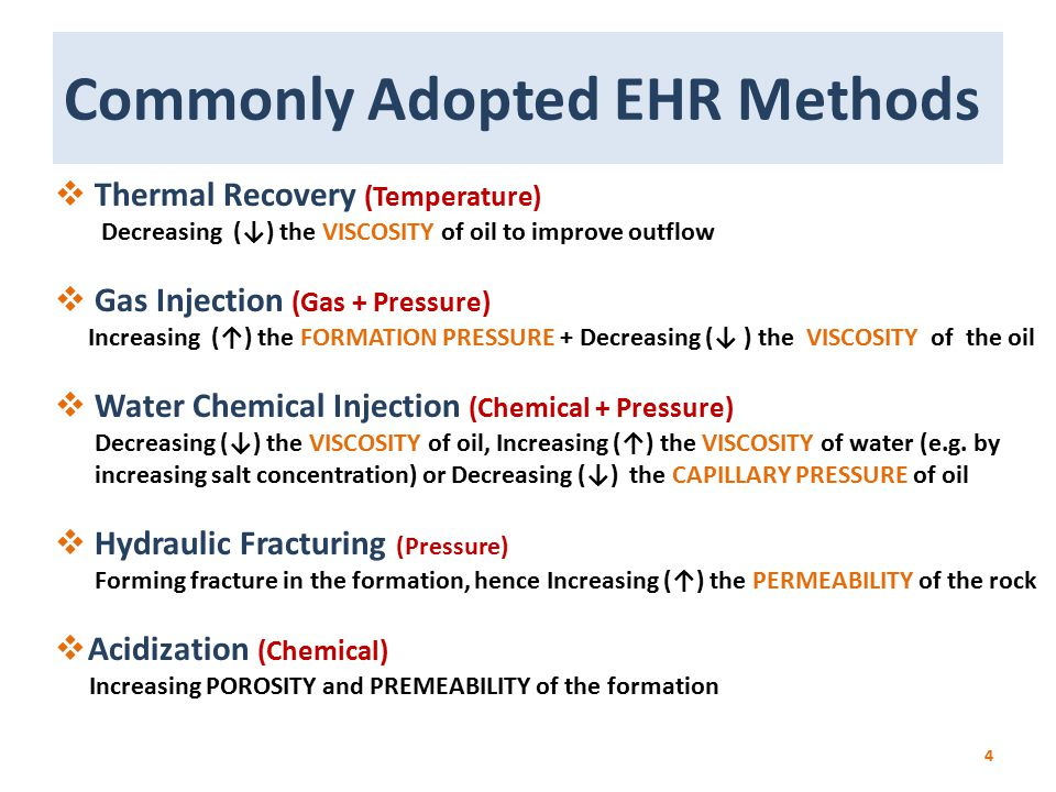 Commonly Adopted EHR Methods