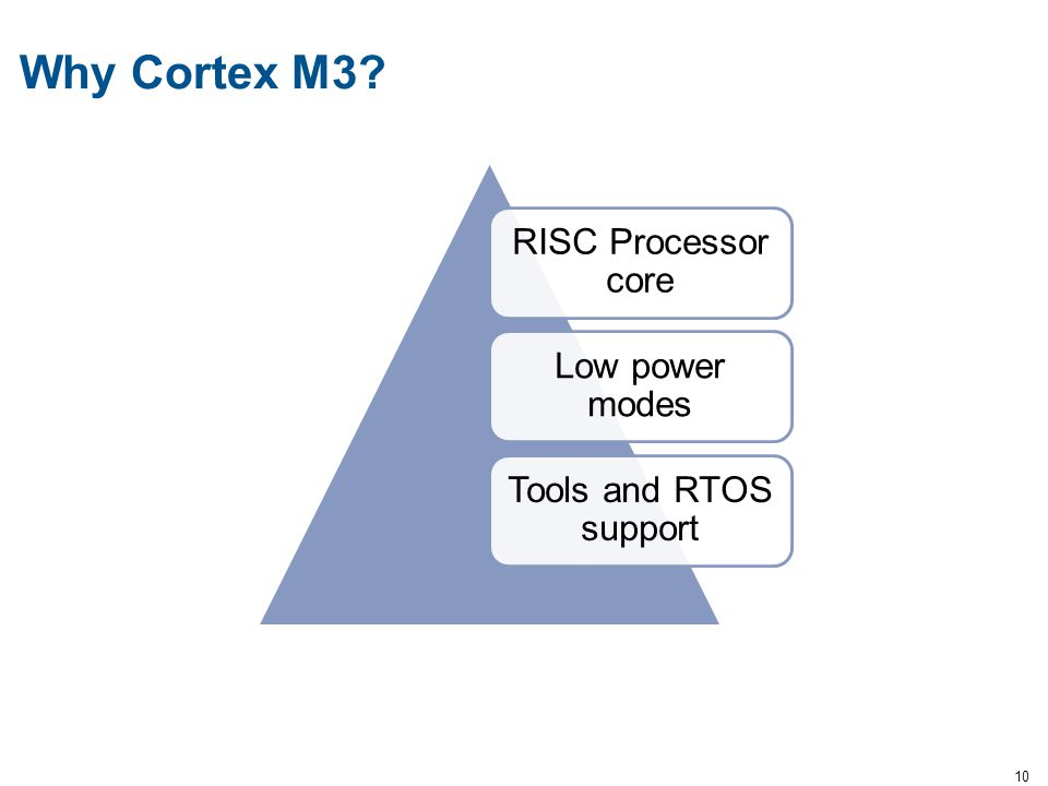 Why Cortex M3 RISC Processor core Low power modes