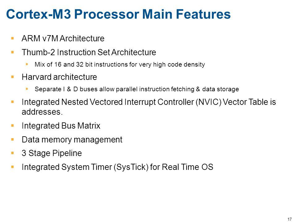 Cortex-M3 Processor Main Features