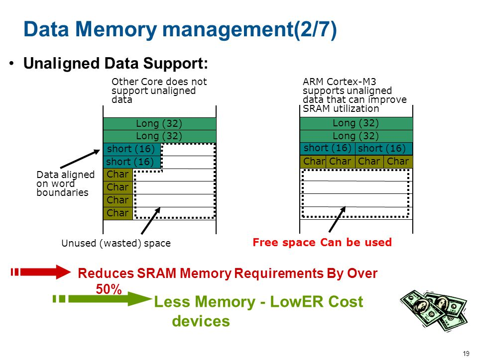 memory management requirements In oracle database 12c the driver's memory management has been  of 1000  varchar2(32000) would require the 10i and 11g drivers to allocate 64mb per.