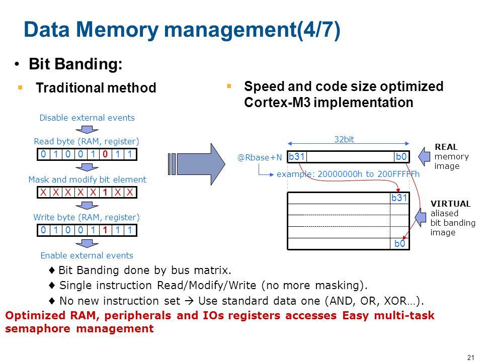 Data Memory management(4/7)