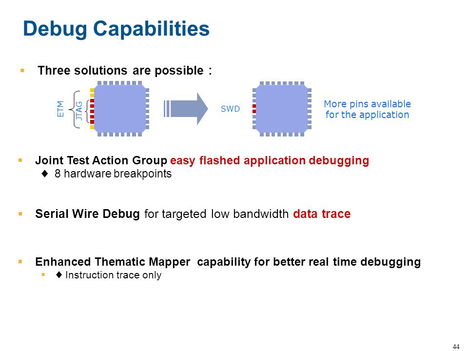 Debug Capabilities Three solutions are possible :