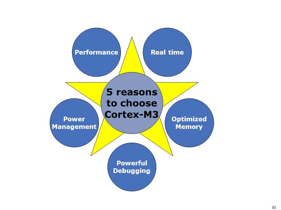5 reasons to choose Cortex-M3