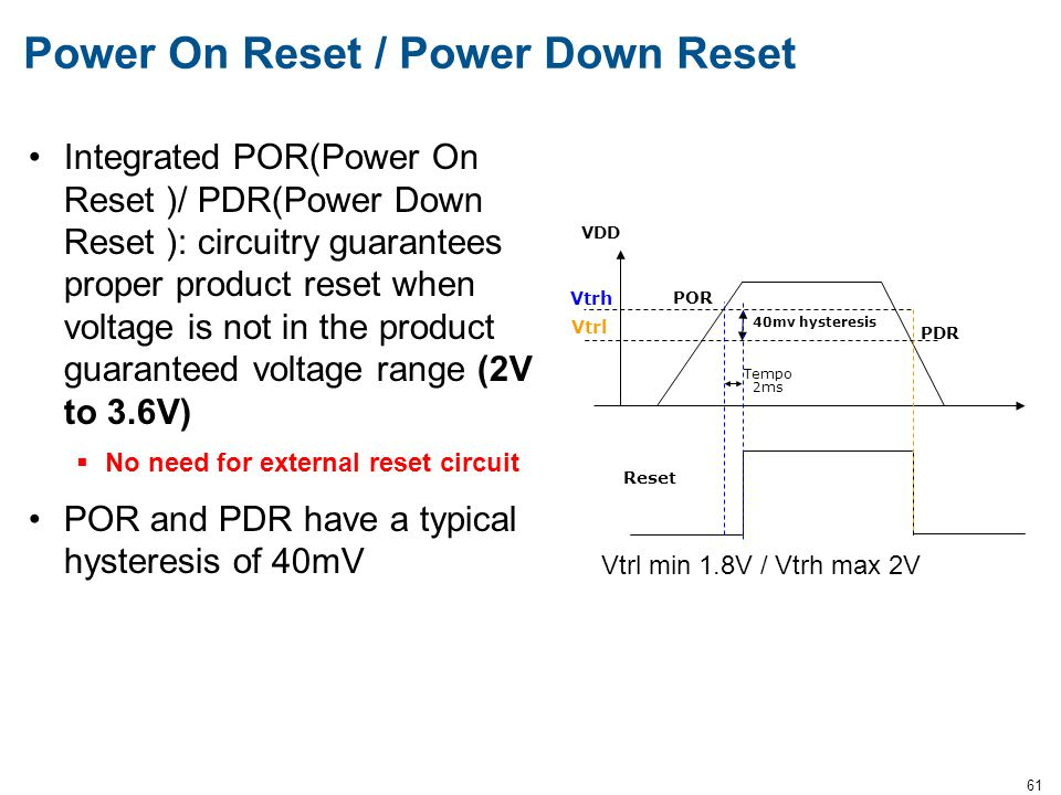 Power On Reset / Power Down Reset