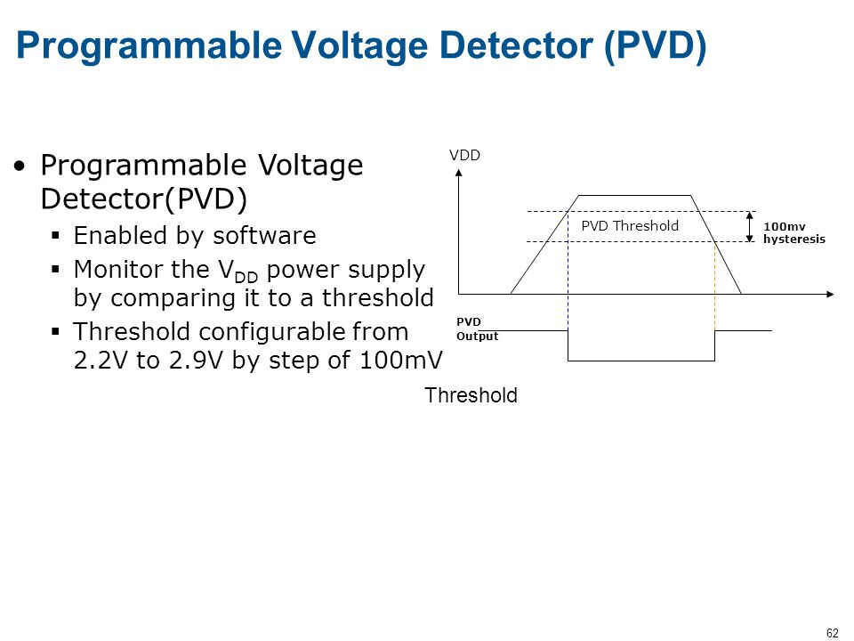 Programmable Voltage Detector (PVD)