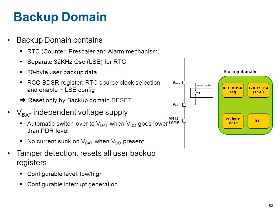 Backup Domain Backup Domain contains VBAT independent voltage supply
